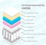 Матрац LIMONE