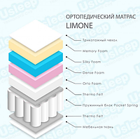 Матрац LIMONE 160х200