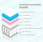 Матрац PLASTIK