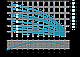 Насос центробежный скважинный 1.5кВт H 197(158)м Q 55(33)л/мин Ø102мм AQUATICA (DONGYIN) (777126), фото 5