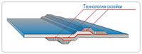 Технология производства лодок Sport-Boat
