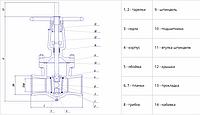 Задвижки ЗК100/100-М Ду100 Ру100 (1123-100-М, 2с-35-2, 2с-32-2 )