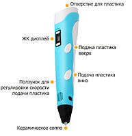 3D ручка c Lcd дисплеем и эко пластиком для 3Д рисования Baby Baylor SKL11-189214
