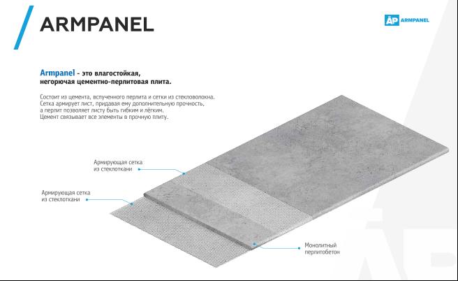 АРМПАНЕЛЬ 9 мм - цементно перлітова плита