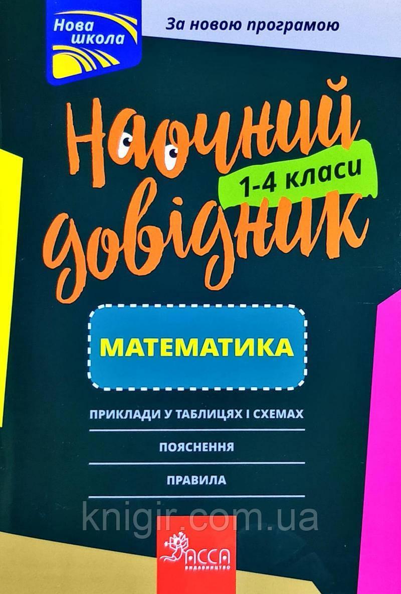 Математика 1-4 класи Наочний довідник