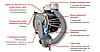 Конденсационный котел ITALTHERM TIME POWER 100 K, фото 4