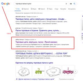 Контент для интернет-магазина Яркий - Харьков 4