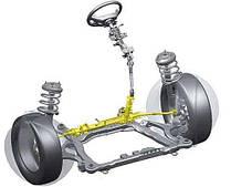 Рулевое Управление