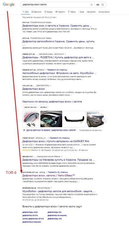 Наполнение сайта автомобильных деталей на русском и украинском языке - Винница 1