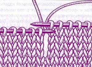 Вертикальные петли для пуговиц без отрыва нити спицами.