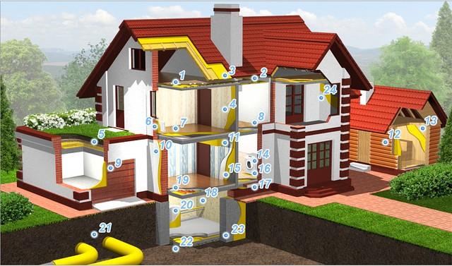 Використання Изолон в будівництві
