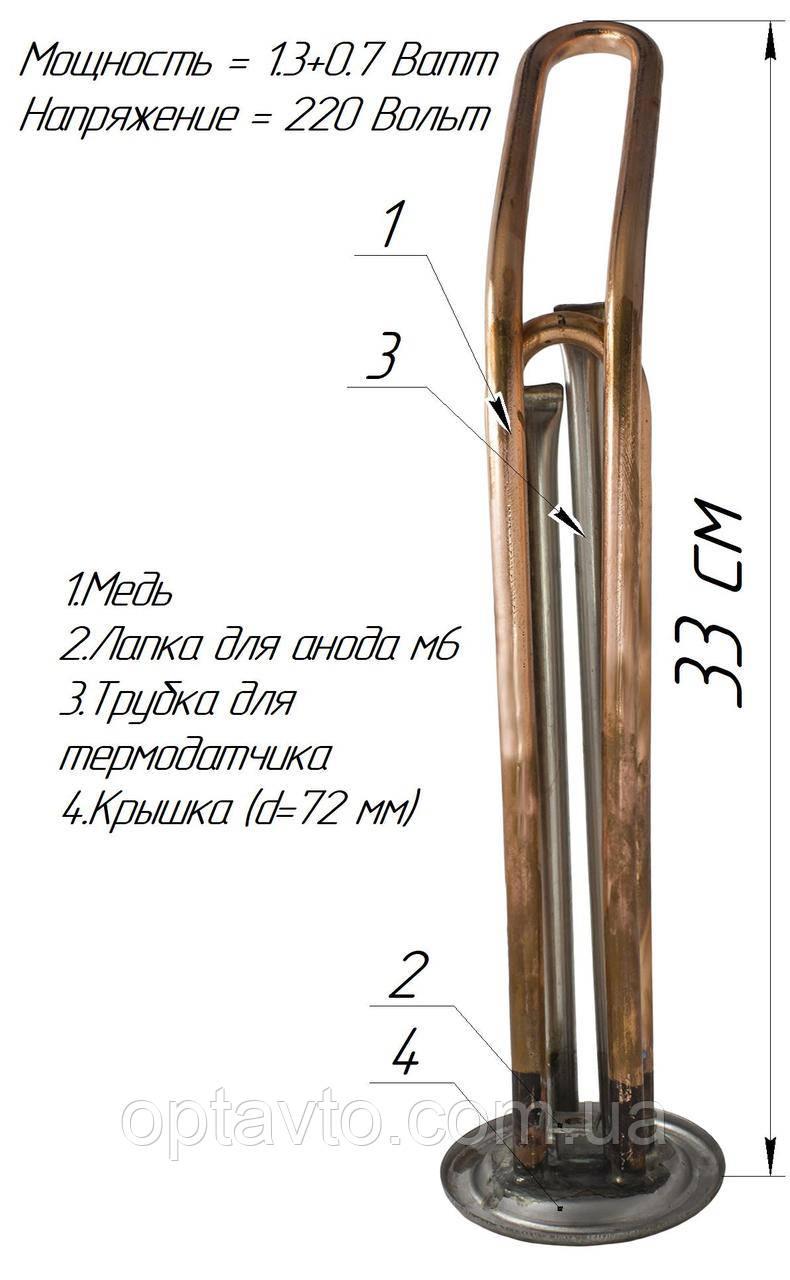 ТЭН для бойлера №23