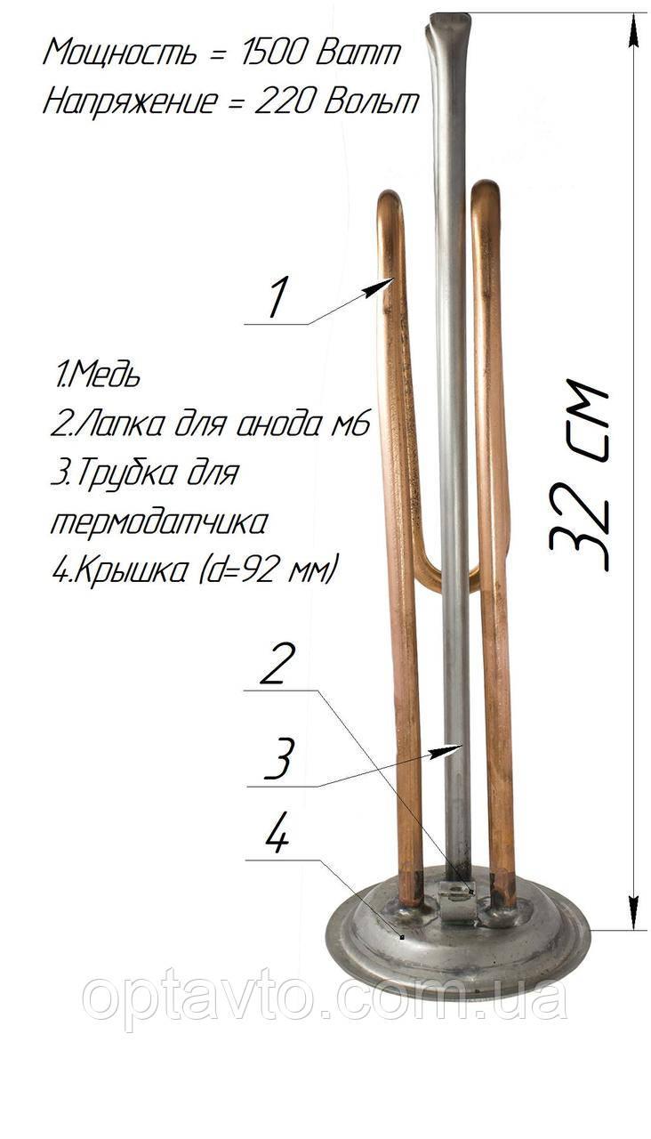ТЭН для бойлера №33