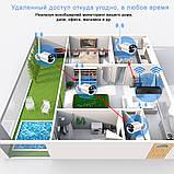 Беспроводной комплект видеонаблюдения на 4 Wi-Fi камеры 3МП, NVR 4K KIT WiFi, Гарантия!, фото 6