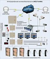 Интеграционный модуль SecurOS FortNet