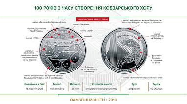 100 років з часу створення Кобзарського хору монета 5 гривень, фото 3