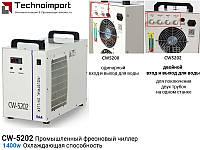 Мини-Чиллер для ЧПУ станков CW-5202
