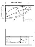Гидромассажная ванна Devit Gredos 15010129R правосторонняя, 1500х1000х560 мм, фото 2