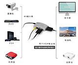 Конвертер відео VGA->RCA/S-Video (тюльпани) ноутбук ->телевізор VGA2AV, фото 4