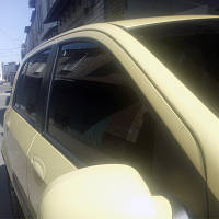 Пленка 15% для стекол автомобиля (NRE 15% серия)