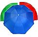 Зонт пляжный садовый с наклоном, диаметр 1,7 м с защитой от UV-лучей, фото 6