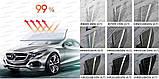 Авто плівка CARLIKE прозорість 70% світло сіра 1м x 152см солцезащитная тонувальна, фото 3