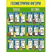 Плакат школьный: Геометрические фигуры