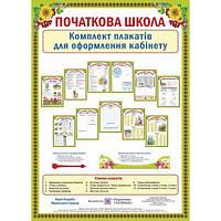 Начальная школа. Комплект плакатов для оформления кабинета