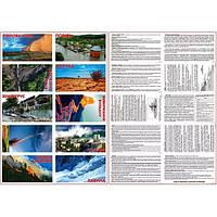 Комплект карточек Стихийные бедствия