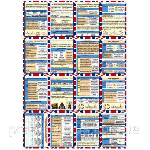 Комплект карток Англійська граматика