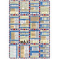 Комплект карточек Английская грамматика