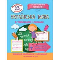 Лучший справочник Украинский язык в таблицах и схемах 1-4 классы