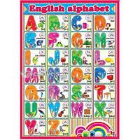 Плакат школьный: English alphabet