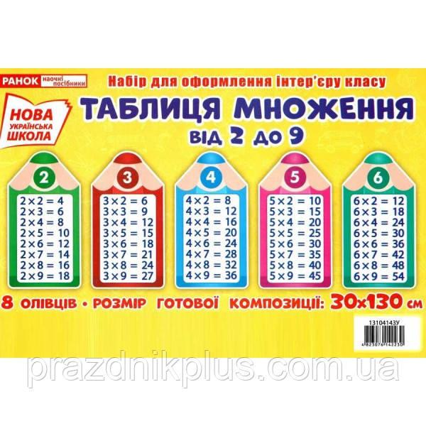 НУШ. Набор для оформления интерьера: Таблица умножения от 2 до 9