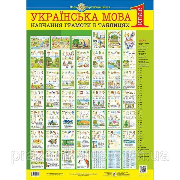 НУШ. Украинский язык 1 класс. Обучение грамоте в таблицах