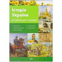 История Украины в таблицах и схемах