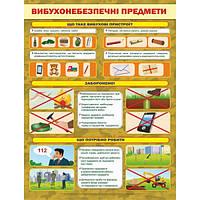 Плакат школьный: Взрывные устройства