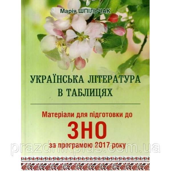 Матеріали для підготовки до ЗНО: Українська література в таблицях