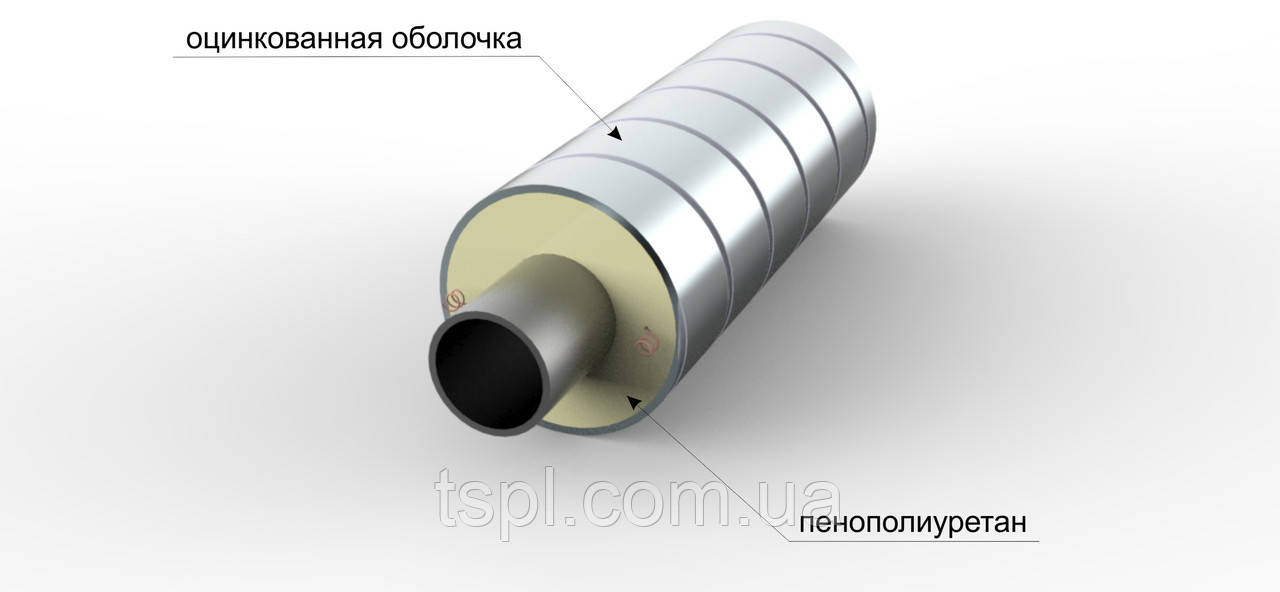 Труба теплоизолированная в СПИРО оболочке 133/225
