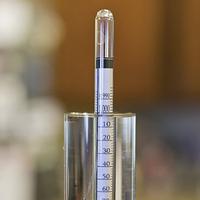 Измерение и тестирование