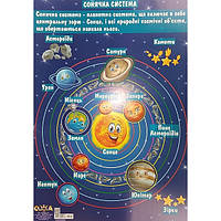 Солнечная система. Набор для декора, фото 1