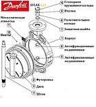Поворотні заслінки Данфосс SYLAX GAS DN100 з центруючими вушками, PN6 бар, для природного газу, з ручкою, фото 3