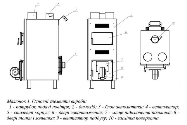 Теплогенератор твердотопливный Dragon ТТГ-РТ 25 кВт (6-2 мм) Protech в разрезе