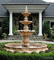 Установка садового фонтана, фото 1