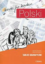 Книга Polski krok po kroku 1 Tablice gramatyczne