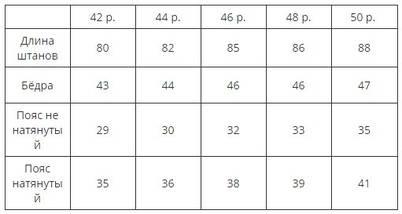 Спортивные штаны женские бордовые трикотаж с манжетами р. 44 Оschino (1229949976), фото 3