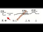 Труба коллекторная Киа Спортейдж (Kia Sportage) 2.0 16V 94-98 (47.56) Polmostrow алюминизированный