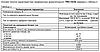 Аккумуляторный перфоратор Tekhmann TRH-15/i20 (20В, 1.5 Дж), фото 8
