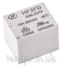 РЕЛЕ HF3FD/012-12V