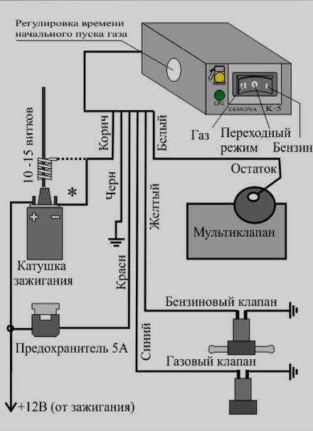 ГБО 2 поколения на инжектор (пропан и метан